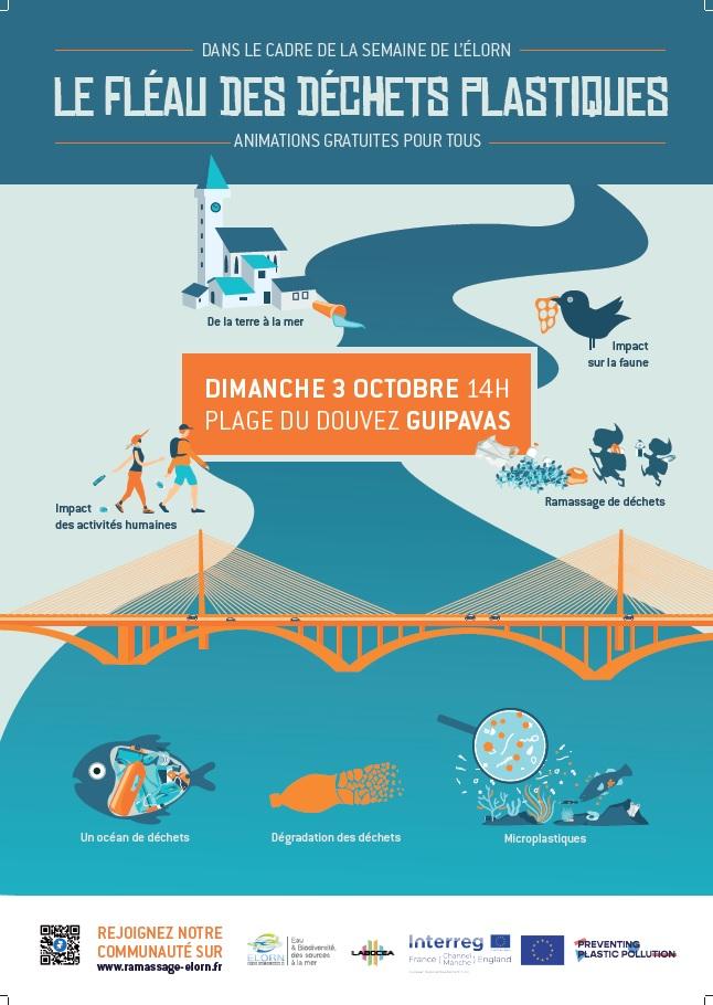 Le fléau des déchets plastiques – Dimanche 3/10 – Guipavas / Sept. 2021